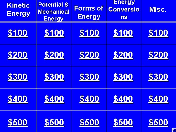 Kinetic Energy Potential & Forms of Conversio Mechanical Energy ns Energy Misc. $100 $100