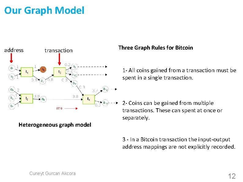 cum funcționează bitcoinul local