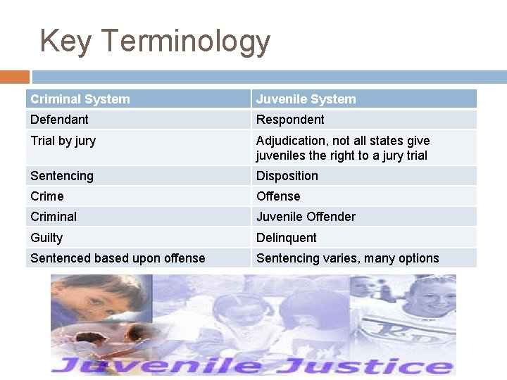 Key Terminology Criminal System Juvenile System Defendant Respondent Trial by jury Adjudication, not all