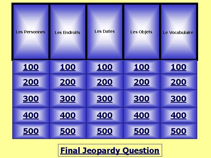 Les Personnes Les Endroits Les Dates Les Objets Le Vocabulaire 100 100 100 200