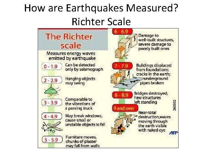 How are Earthquakes Measured? Richter Scale