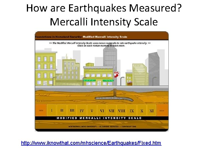 How are Earthquakes Measured? Mercalli Intensity Scale http: //www. iknowthat. com/mhscience/Earthquakes/Fixed. htm