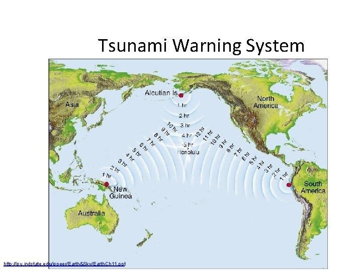 Tsunami Warning System http: //isu. indstate. edu/jspeer/Earth&Sky/Earth. Ch 11. ppt