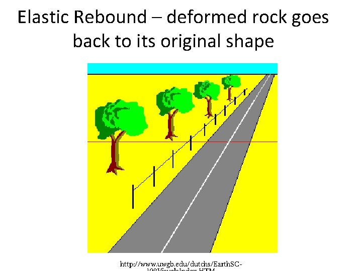 Elastic Rebound – deformed rock goes back to its original shape http: //www. uwgb.