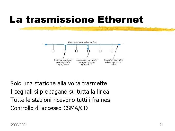 La trasmissione Ethernet Solo una stazione alla volta trasmette I segnali si propagano su