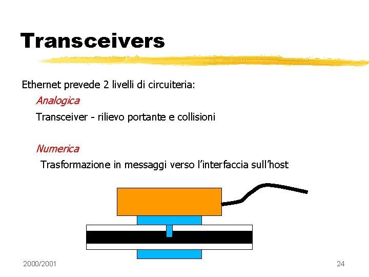 Transceivers Ethernet prevede 2 livelli di circuiteria: Analogica Transceiver - rilievo portante e collisioni