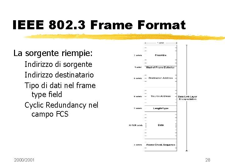 IEEE 802. 3 Frame Format La sorgente riempie: Indirizzo di sorgente Indirizzo destinatario Tipo