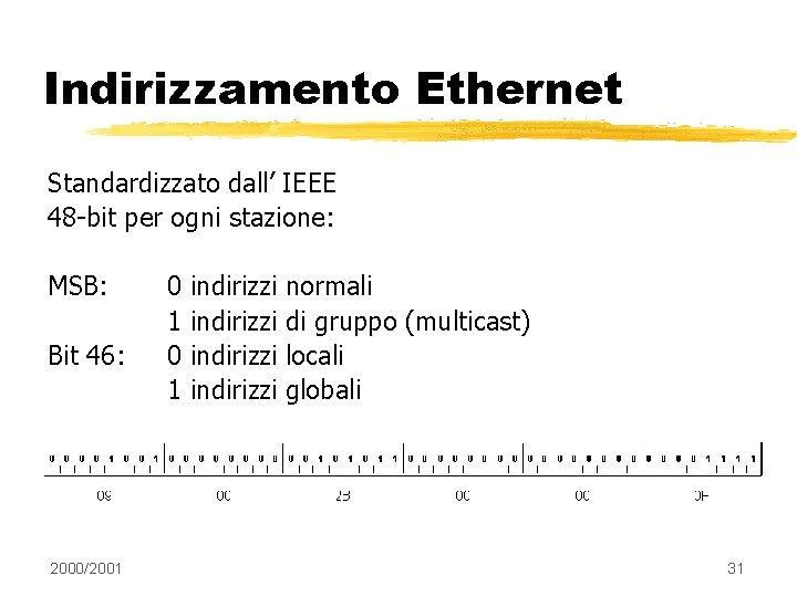 Indirizzamento Ethernet Standardizzato dall' IEEE 48 -bit per ogni stazione: MSB: Bit 46: 2000/2001
