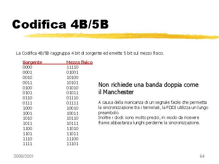 Codifica 4 B/5 B La Codifica 4 B/5 B raggruppa 4 bit di sorgente