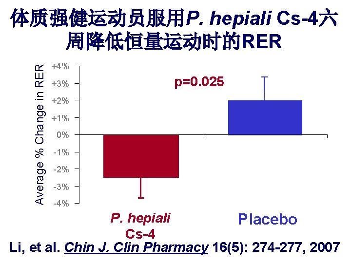 Average % Change in RER 体质强健运动员服用P. hepiali Cs-4六 周降低恒量运动时的RER +4% +3% p=0. 025 +2%