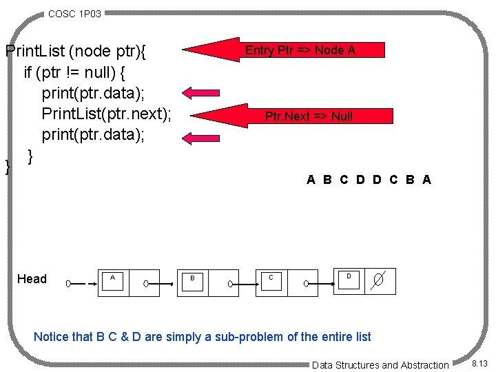 COSC 1 P 03 Print. List (node ptr){ if (ptr != null) { print(ptr.