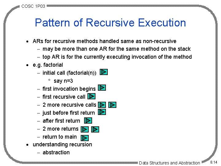 COSC 1 P 03 Pattern of Recursive Execution · ARs for recursive methods handled