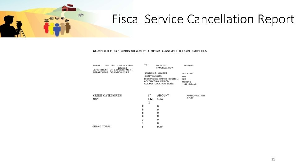 Fiscal Service Cancellation Report 11