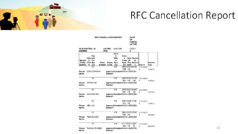 RFC Cancellation Report 13