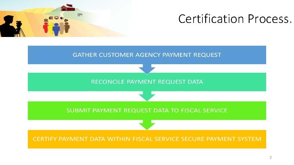 Certification Process 2 a