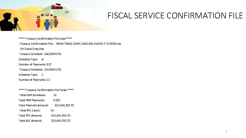FISCAL SERVICE CONFIRMATION FILE **** Treasury Confirmation File Data **** Treasury Confirmation File: FMMI.