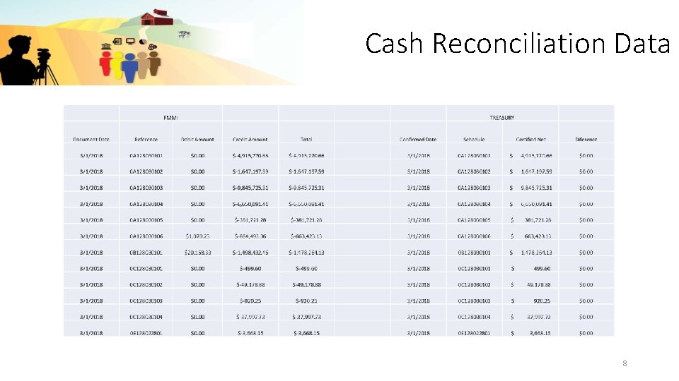 Cash Reconciliation Data 8