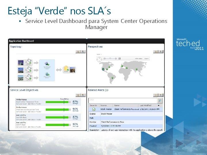 "Esteja ""Verde"" nos SLA´s § Service Level Dashboard para System Center Operations Manager"