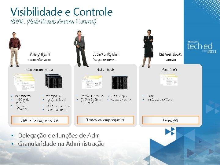 Visibilidade e Controle RBAC (Role Based Access Control) § § § Andy Ryan Joanna