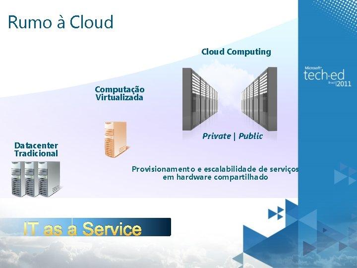 Rumo à Cloud Computing Computação Virtualizada Private | Public Datacenter Tradicional Provisionamento e escalabilidade