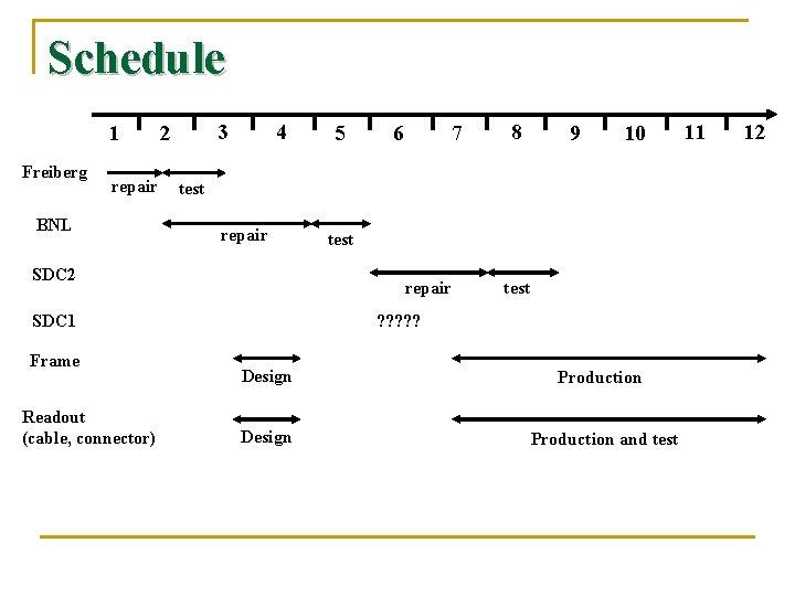 Schedule 1 Freiberg repair BNL 3 2 4 repair 7 8 9 10 test
