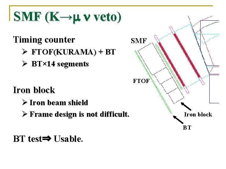 SMF (K→m n veto) Timing counter SMF Ø FTOF(KURAMA) + BT Ø BT× 14