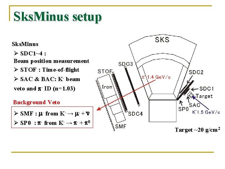 Sks. Minus setup Sks. Minus Ø SDC 1~4 : Beam position measurement Ø STOF
