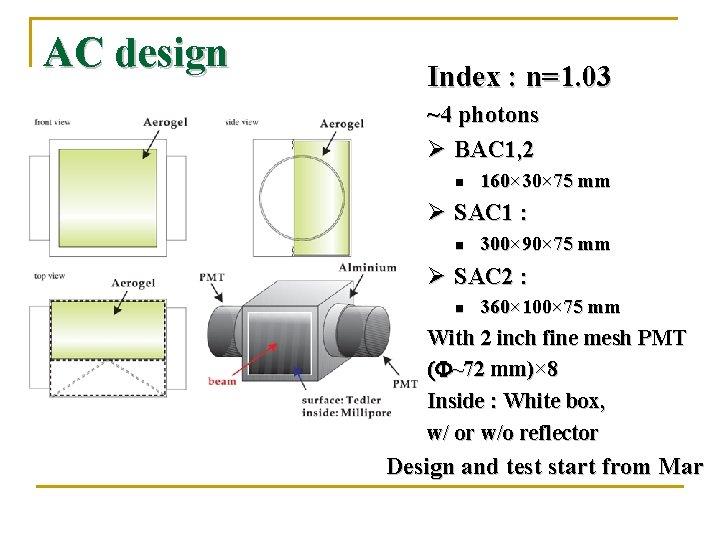 AC design Index : n=1. 03 ~4 photons Ø BAC 1, 2 n 160×