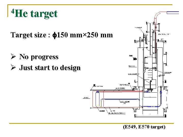 4 He target Target size : f 150 mm× 250 mm Ø No progress