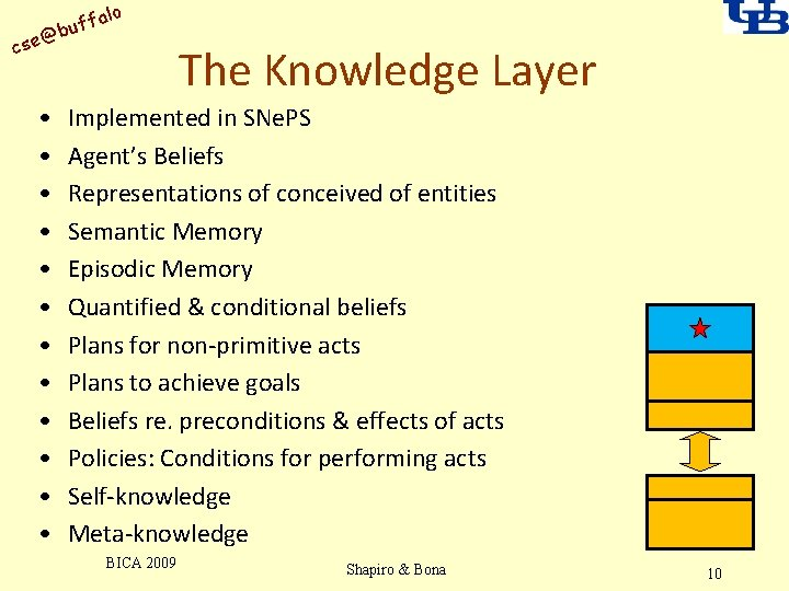 alo uff b @ cse • • • The Knowledge Layer Implemented in SNe.