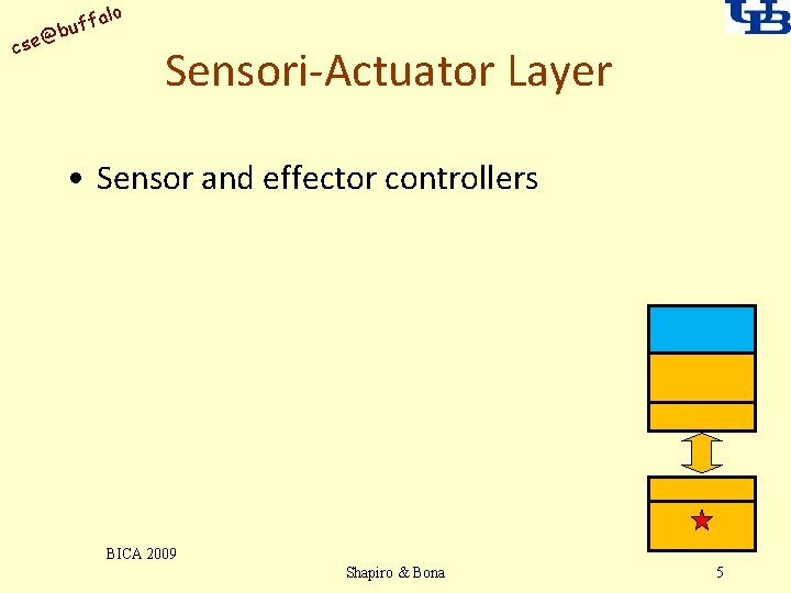 alo uff b @ cse Sensori-Actuator Layer • Sensor and effector controllers BICA 2009