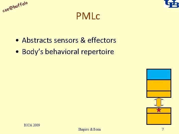 alo uff b @ cse PMLc • Abstracts sensors & effectors • Body's behavioral
