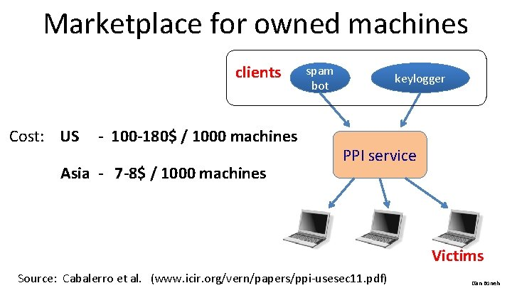 Marketplace for owned machines clients Cost: US - 100 -180$ / 1000 machines Asia
