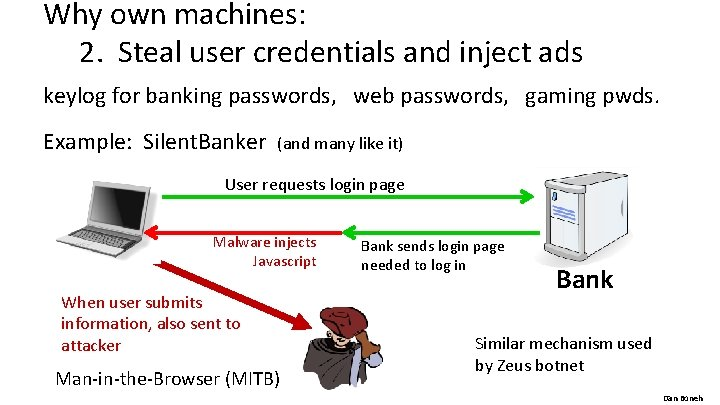 Why own machines: 2. Steal user credentials and inject ads keylog for banking passwords,