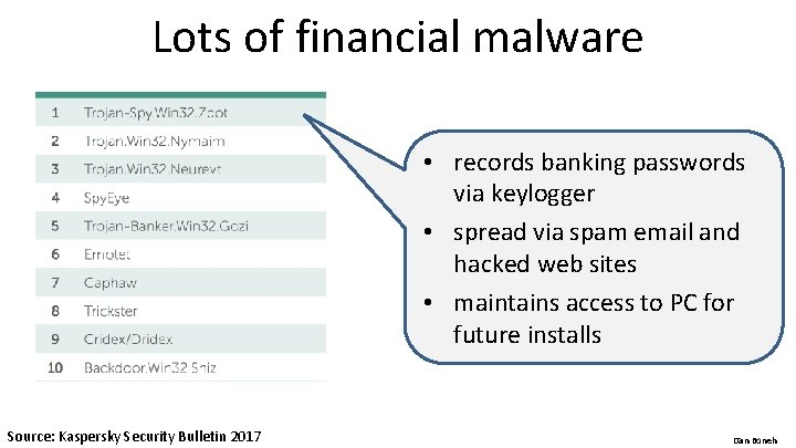 Lots of financial malware • records banking passwords via keylogger • spread via spam