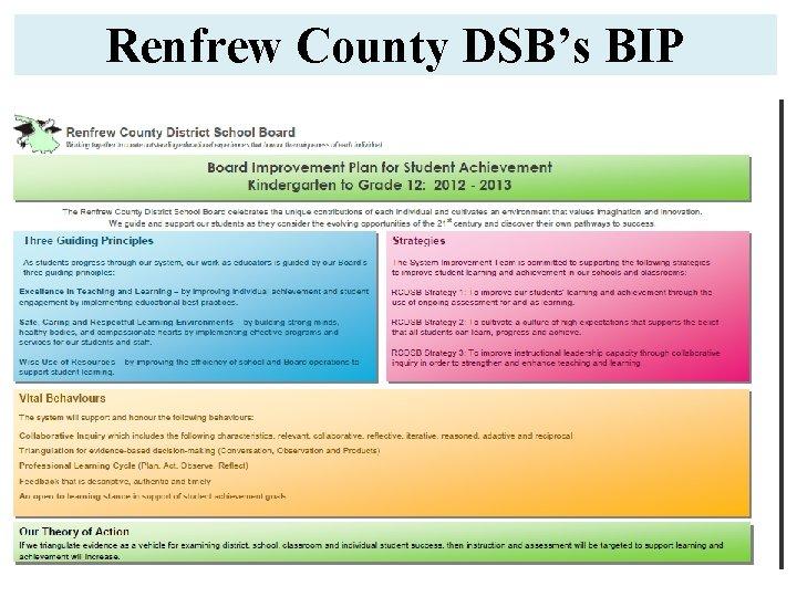 Renfrew County DSB's BIP