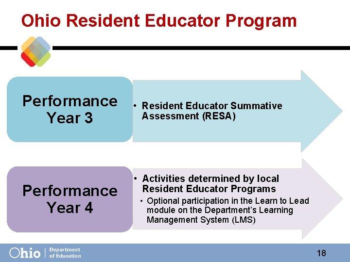 Ohio Resident Educator Program Performance Year 3 Performance Year 4 • Resident Educator Summative