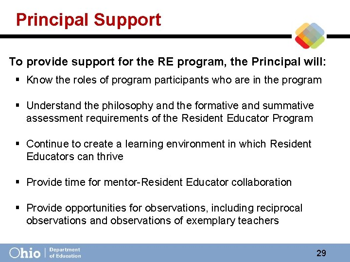 Principal Support To provide support for the RE program, the Principal will: § Know
