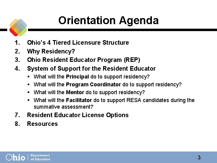 Orientation Agenda 1. 2. 3. 4. Ohio's 4 Tiered Licensure Structure Why Residency? Ohio