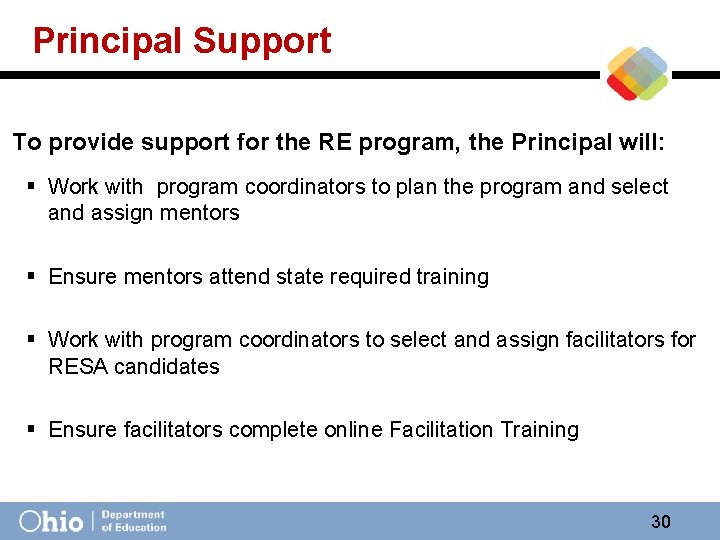 Principal Support To provide support for the RE program, the Principal will: § Work