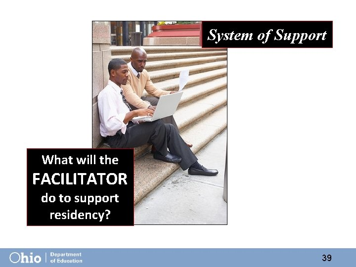 System of Support What will the FACILITATOR do to support residency? 39