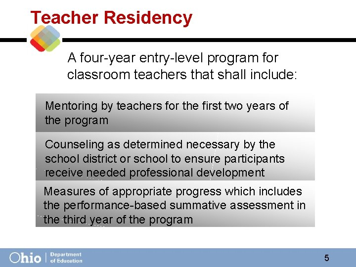 Teacher Residency A four-year entry-level program for classroom teachers that shall include: Mentoring by