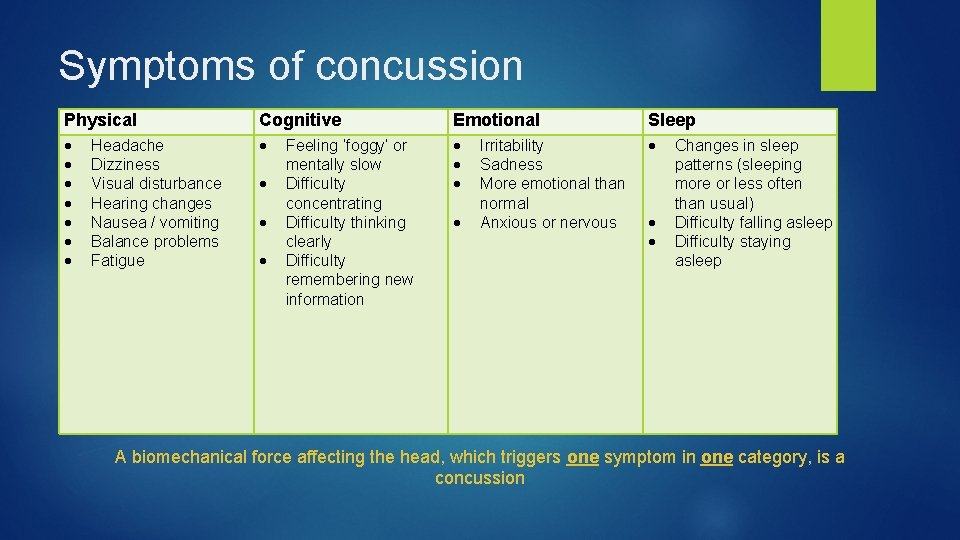 Slow symptoms mentally Mental Retardation: