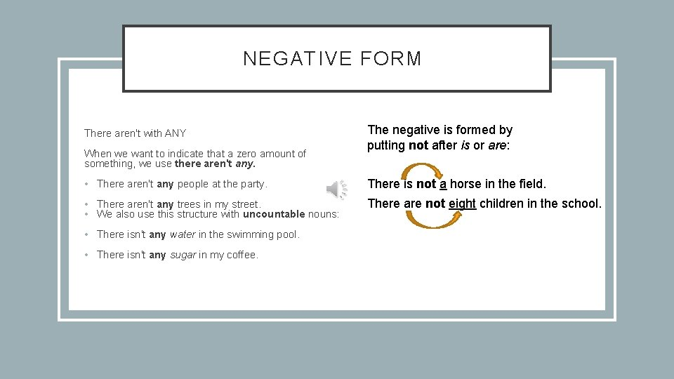NEGATIVE FORM There aren't with ANY When we want to indicate that a zero