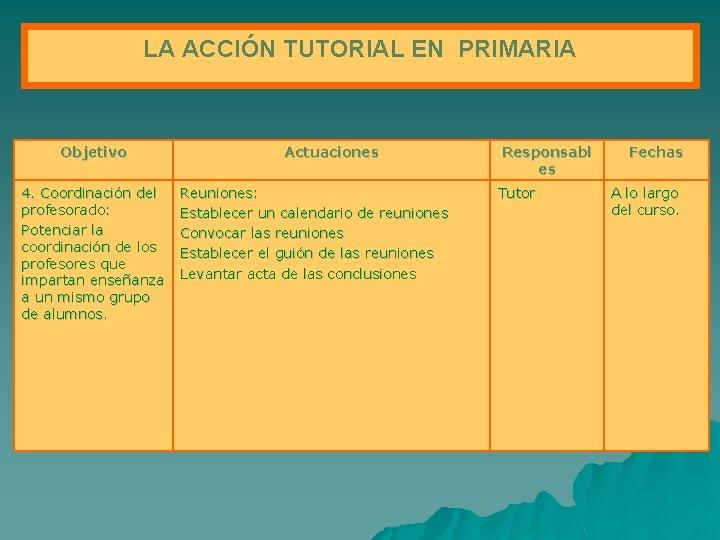 LA ACCIÓN TUTORIAL EN PRIMARIA Objetivo 4. Coordinación del profesorado: Potenciar la coordinación de