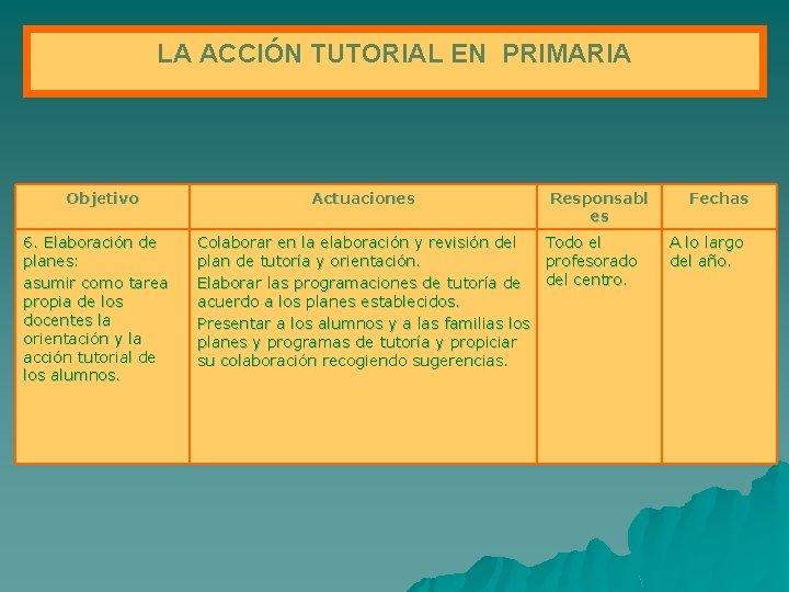LA ACCIÓN TUTORIAL EN PRIMARIA Objetivo 6. Elaboración de planes: asumir como tarea propia