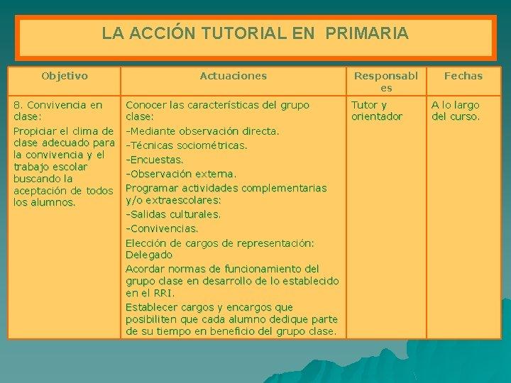 LA ACCIÓN TUTORIAL EN PRIMARIA Objetivo Actuaciones 8. Convivencia en clase: Propiciar el clima