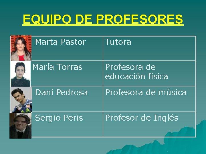 EQUIPO DE PROFESORES Marta Pastor María Torras Tutora Profesora de educación física Dani Pedrosa