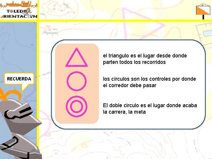 el triangulo es el lugar desde donde parten todos los recorridos RECUERDA los círculos