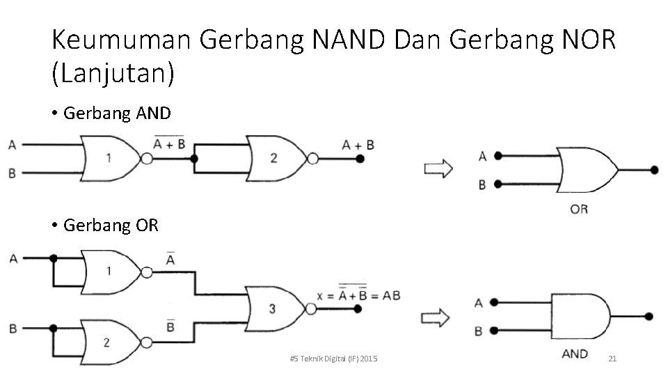 Keumuman Gerbang NAND Dan Gerbang NOR (Lanjutan) • Gerbang AND • Gerbang OR #5